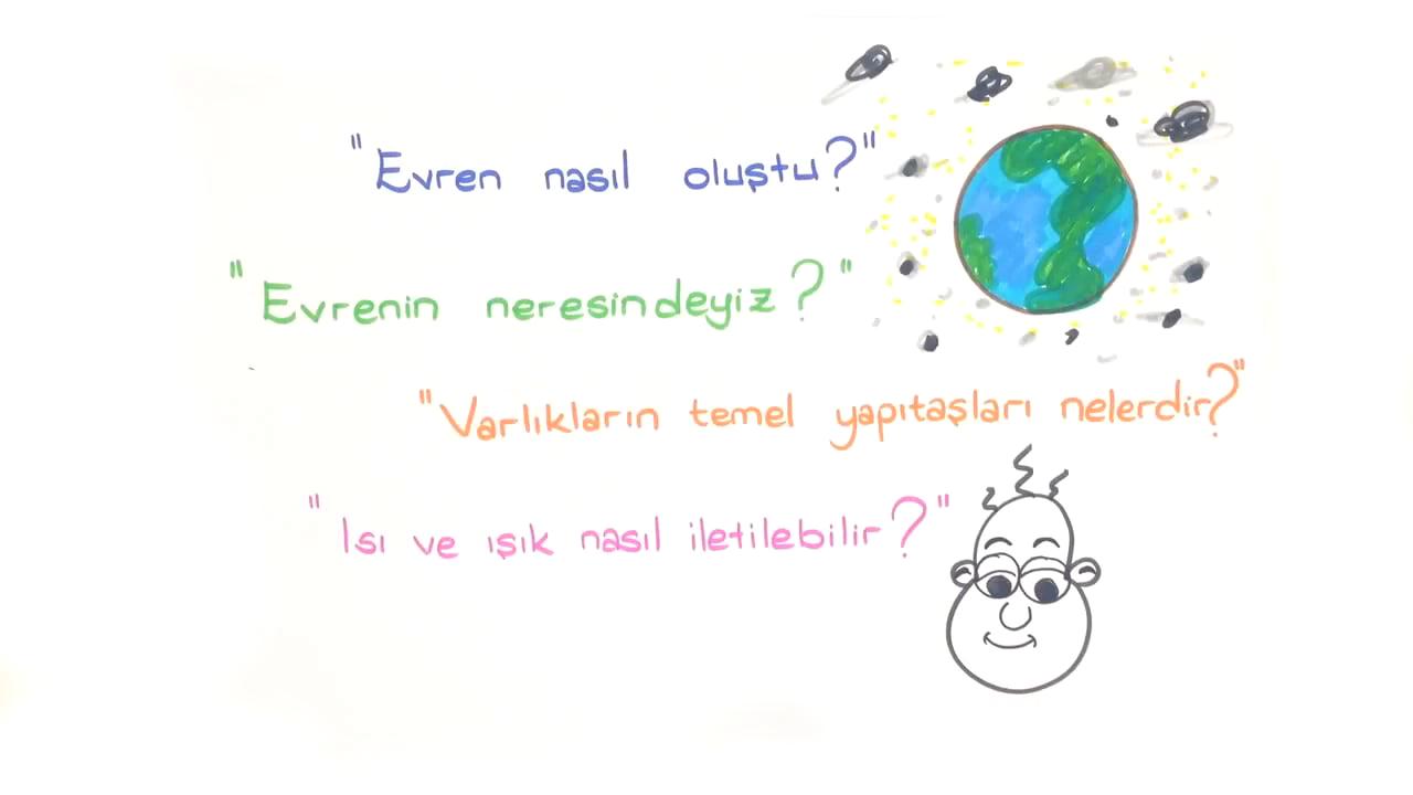 Fizik Biliminin Önemi konusu Fizik Bilimi Neleri İnceler? eğitimi