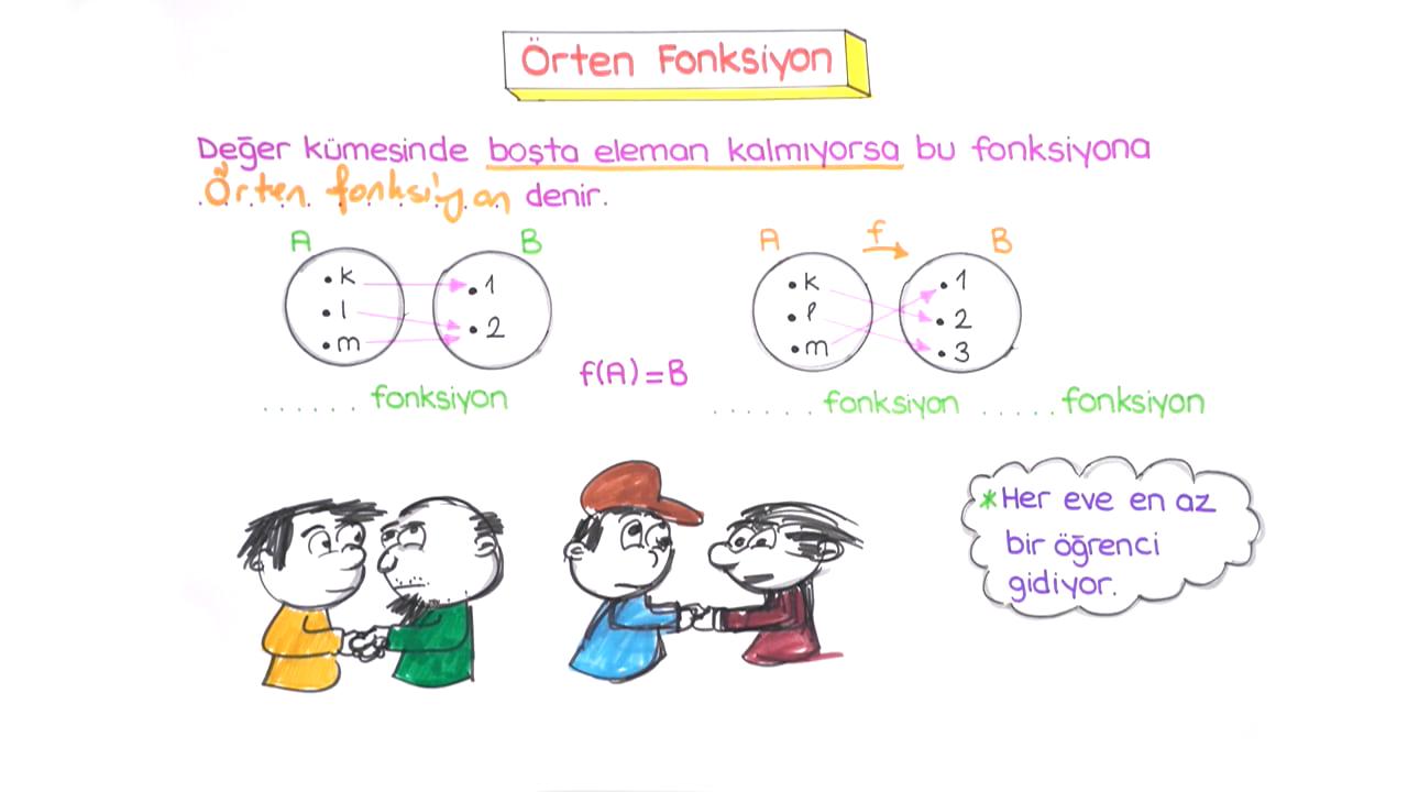 Fonksiyon Kavramı ve Tanımı konusu Fonksiyon Çeşitleri 1 (Birebir, İçine, Örten, Sabit, Birim(Özdeşlik)) eğitimi