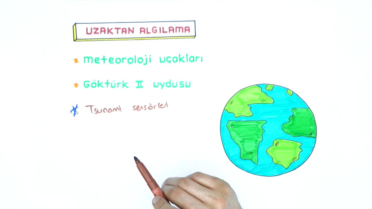 Harita Bilgisi konusu Geçmişten Günümüze Bilgilerin Haritalara Aktarılması eğitimi