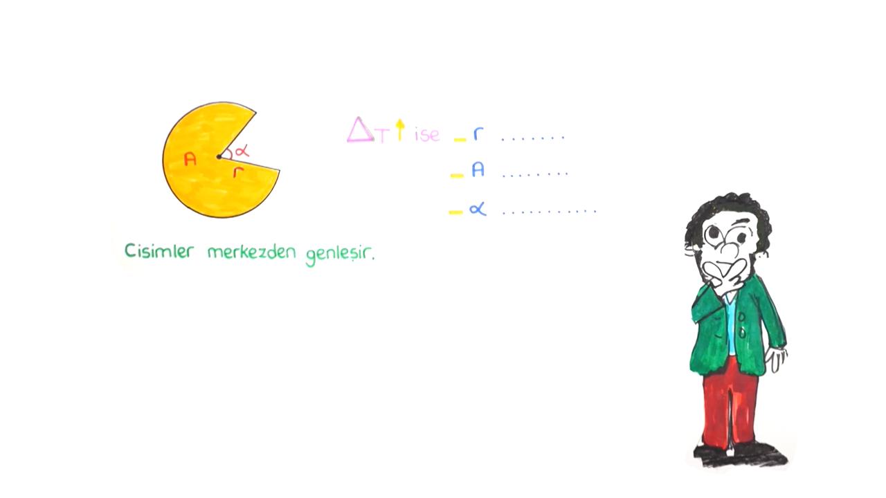Genleşme konusu Genleşme eğitimi