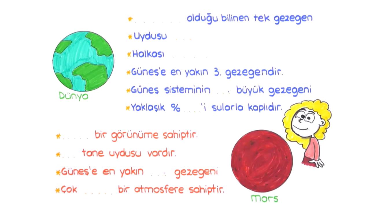 Güneş Sistemi konusu Gezegenler eğitimi