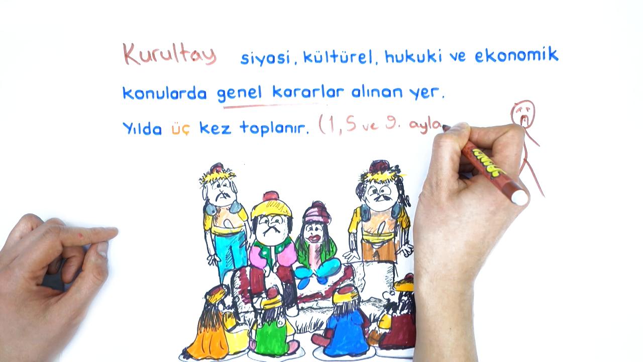 Türklerde Güç ve Yönetim Yapısı konusu Güç Paylaşımı ve Yönetim eğitimi