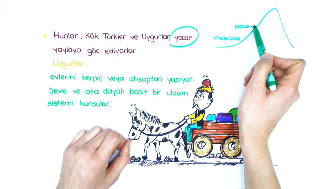 Türklerde Güç ve Yönetim Yapısı konusu Gücün Maddi Temel Kaynakları eğitimi