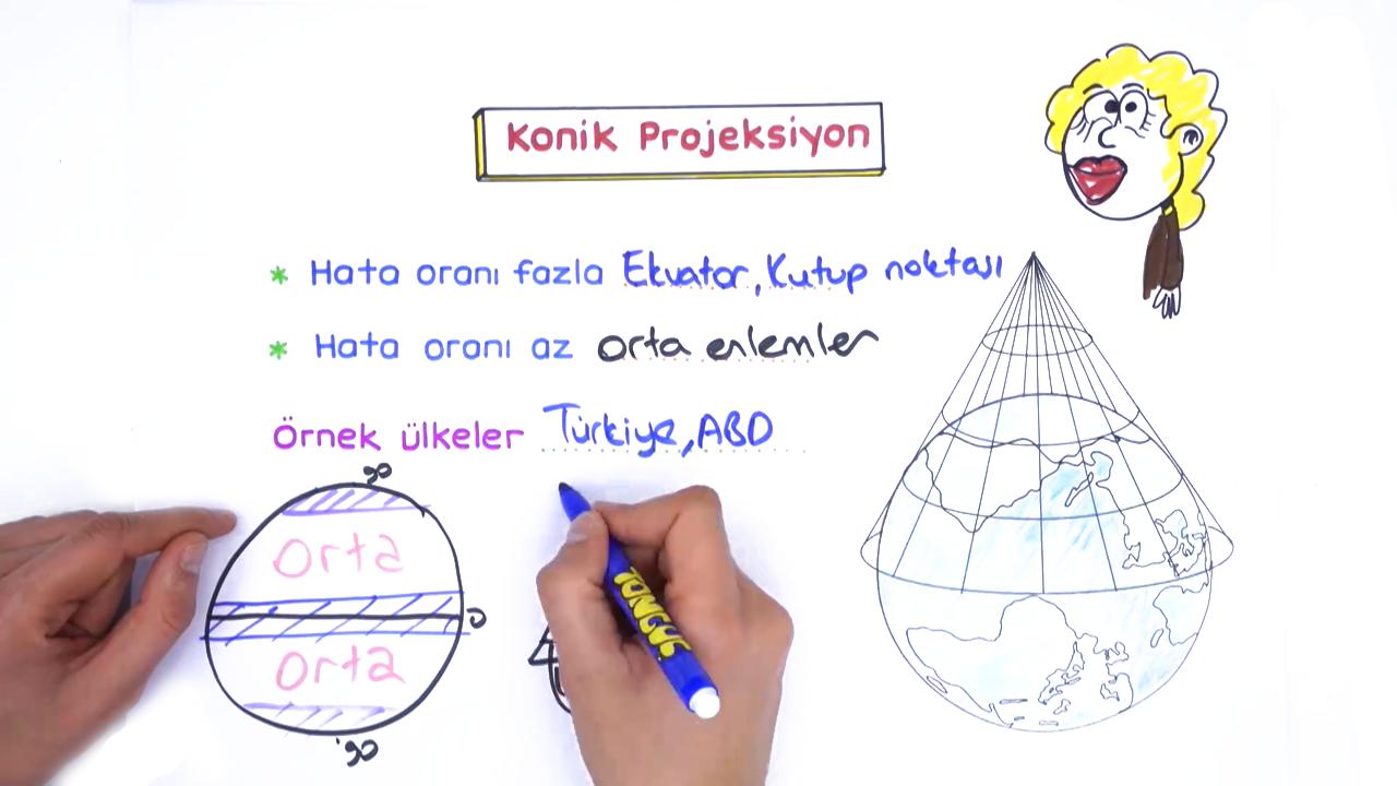 Harita Bilgisi konusu Harita Okur Yazarlığı eğitimi