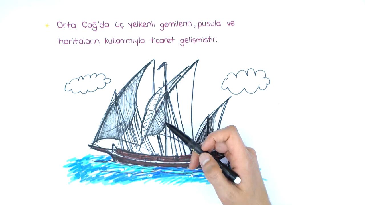 Tarımdan Ticarete Ekonomi konusu İlk ve Orta Çağ'da Ticaret eğitimi