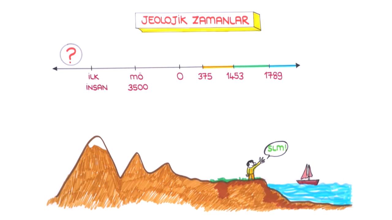 Jeolojik Zamanlar konusu Jeolojik Zamanlar eğitimi