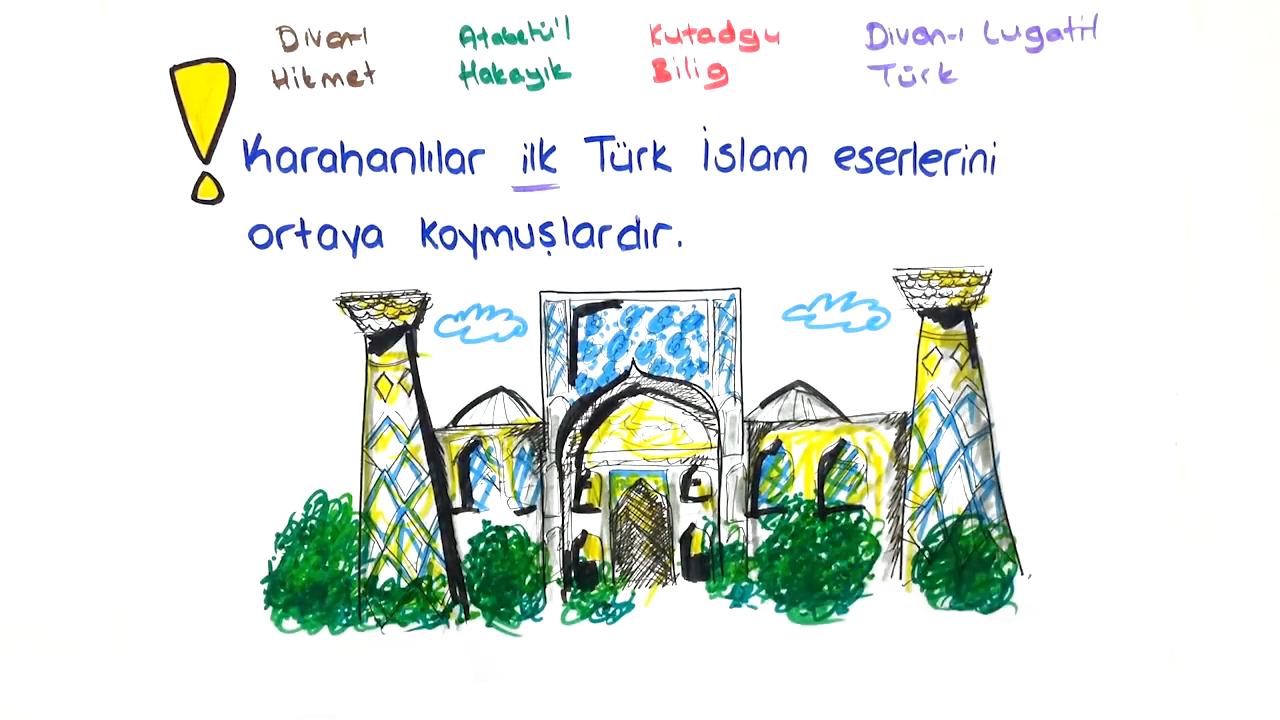 İslamiyet'in Türk Devlet Yapısına Etkisi konusu Karahanlılar eğitimi