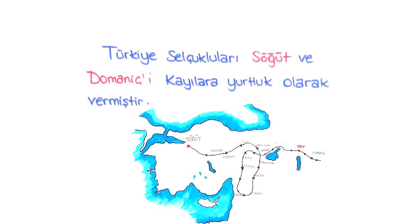 Beylikten Cihan Devletine konusu Kayılar Anadolu'da eğitimi