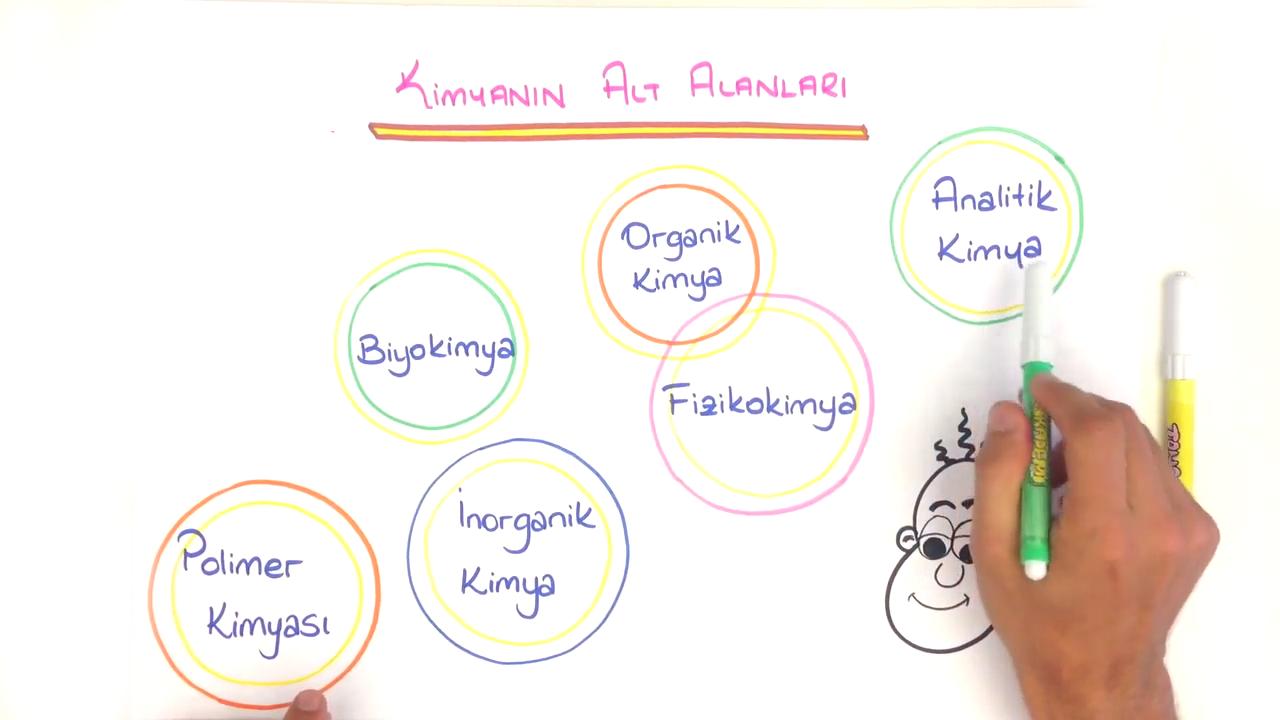 Kimyanın Uğraş Alanları konusu Kimya Disiplinleri eğitimi