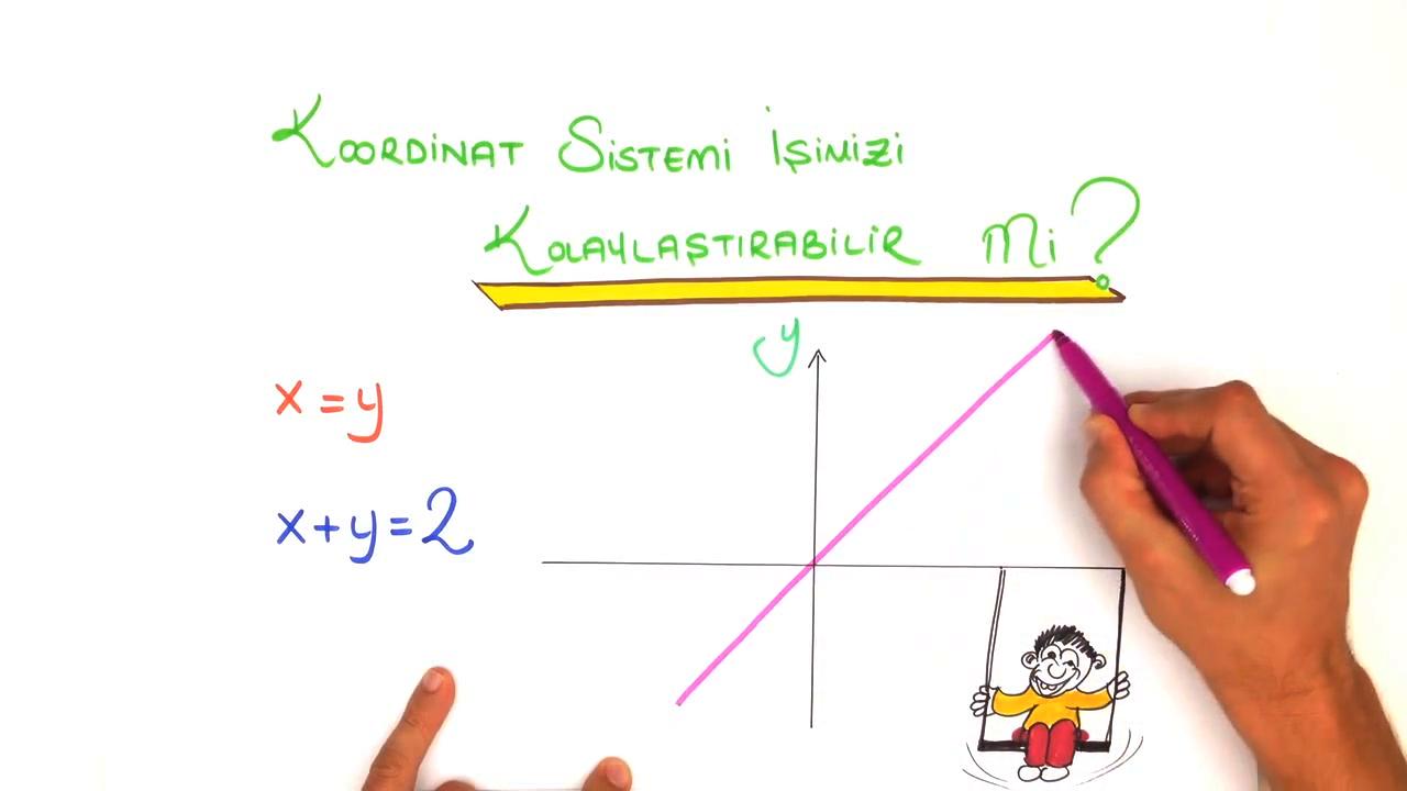1. Dereceden 2 Bilinmeyenli Denklemler ve Eşitsizlikler konusu Koordinat Sisteminde Denklemler eğitimi