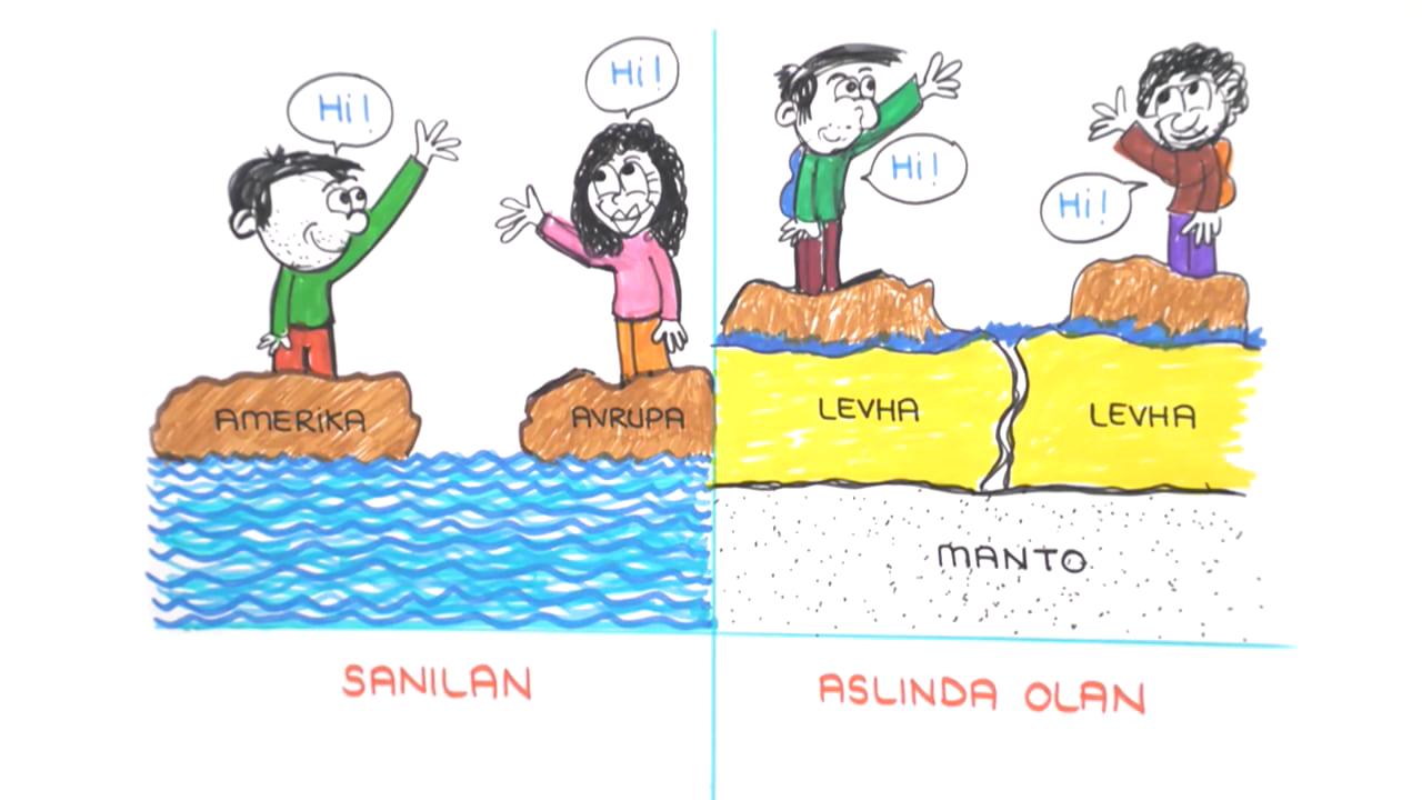 Dünya'nın Tektonik Oluşumu konusu Levha Tektoniği eğitimi