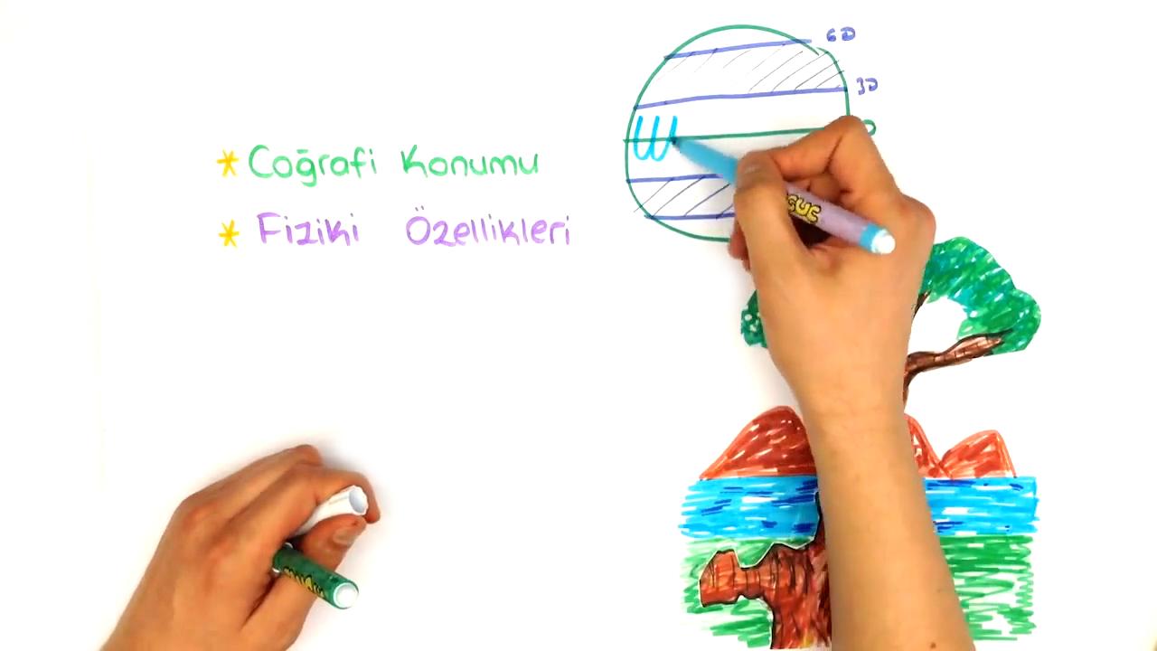 Türkiye'de Yerleşmeler konusu Nerede Yaşıyorum? eğitimi