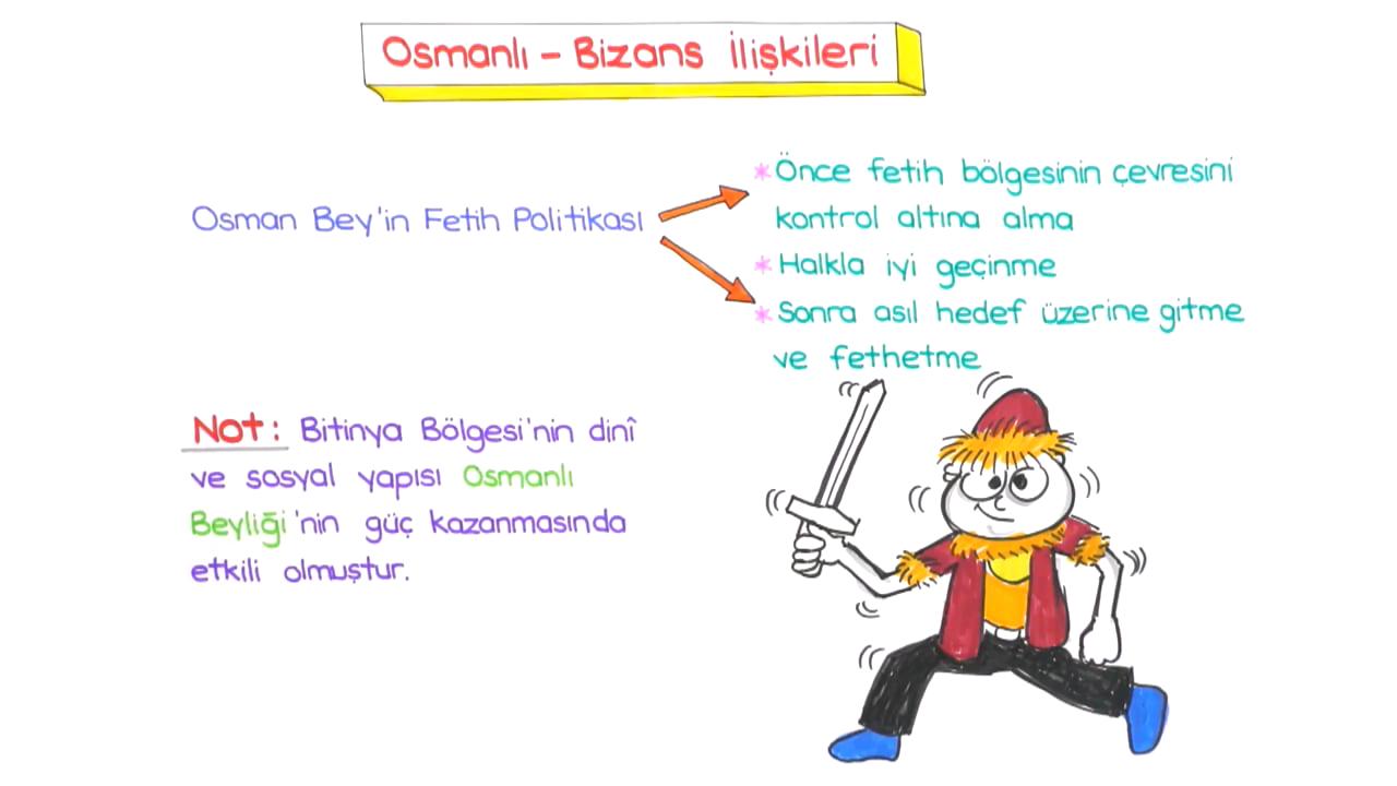 Beylikten Devlete konusu Osmanlı Bizans İlişkileri eğitimi