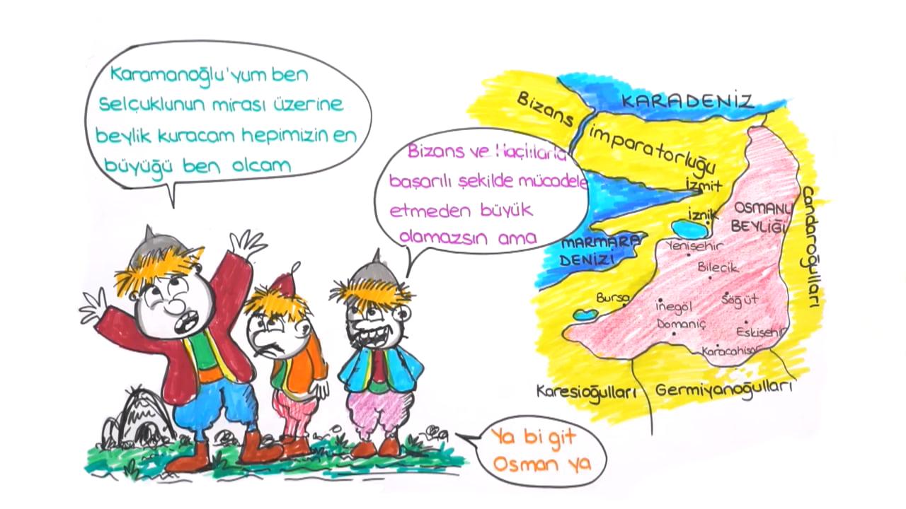 Beylikten Devlete konusu Osmanlı Kuruluş Tezleri eğitimi