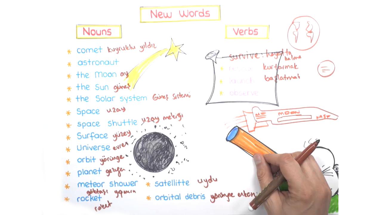 Planets konusu Planet New Words eğitimi