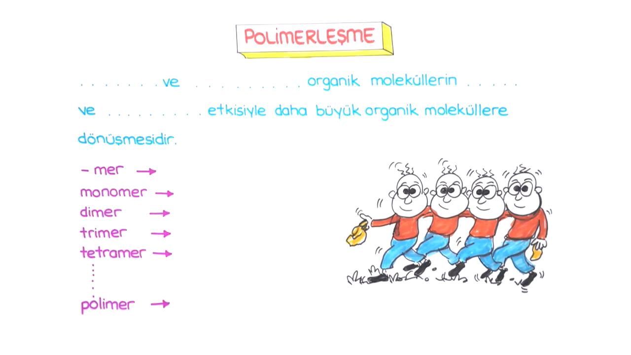 Yaygın Günlük Hayat Kimyasalları konusu Polimerler eğitimi