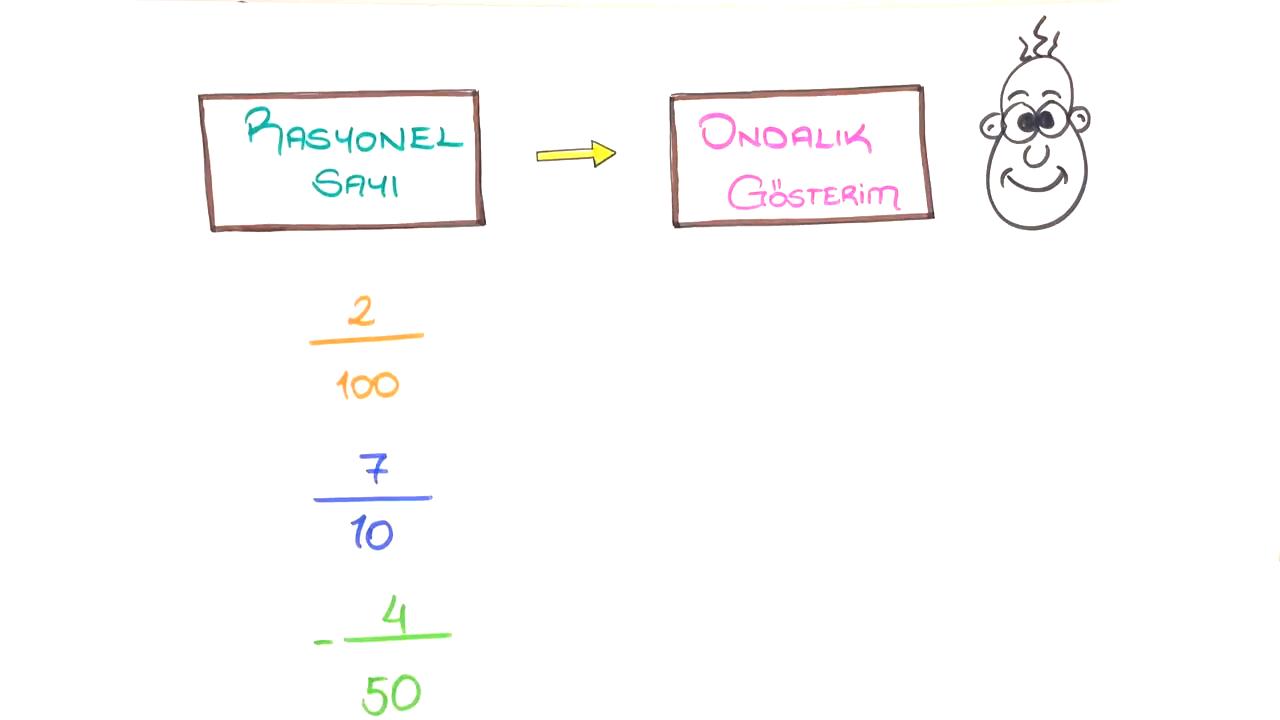 Rasyonel Sayılar konusu Rasyonel Sayıların Ondalık Gösterimi eğitimi
