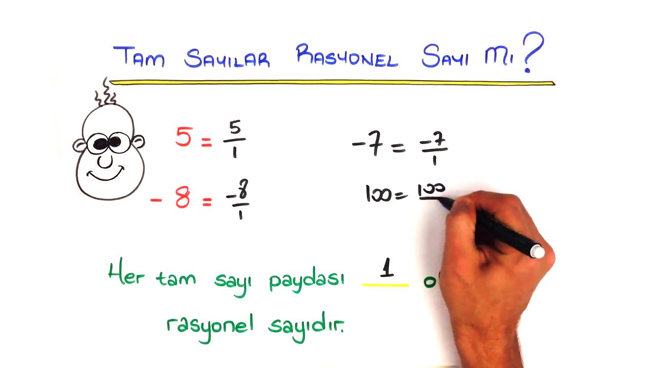 Rasyonel Sayılar konusu Rasyonel Sayılar ve Sayı Doğrusu eğitimi
