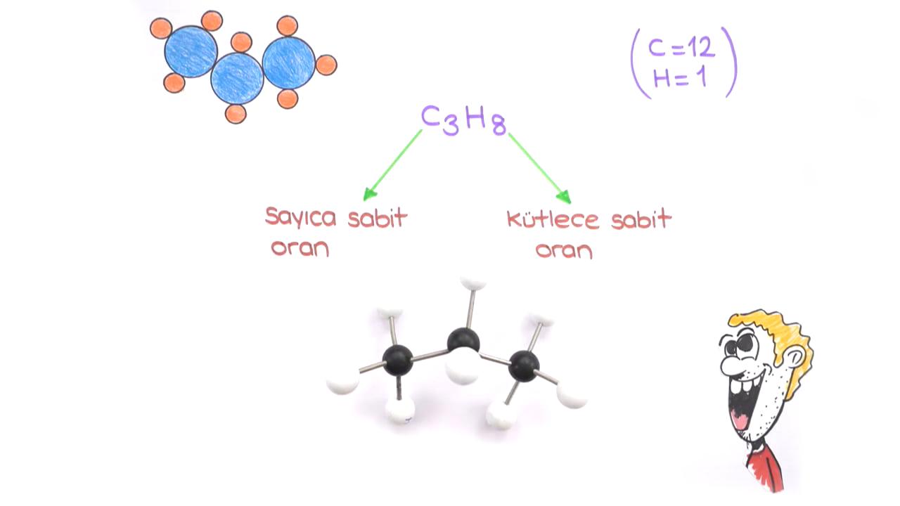 Kimyanın Temel Kanunları konusu Sabit Oranlar Kanunu eğitimi