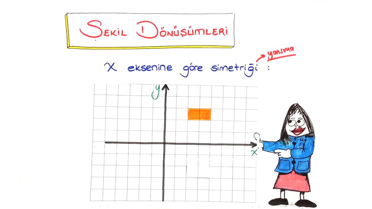 Dönüşüm Geometrisi konusu Şekil Dönüşümleri eğitimi