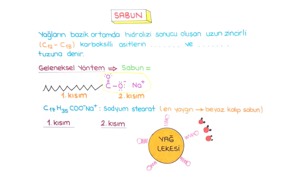 Yaygın Günlük Hayat Kimyasalları konusu Temizlik Maddeleri eğitimi