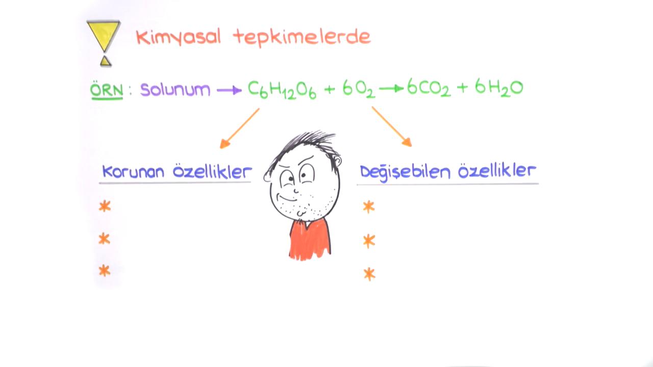 Kimyasal Tepkimeler ve Denklemler konusu Tepkime Denklemlerinin Denkleştirilmesi eğitimi