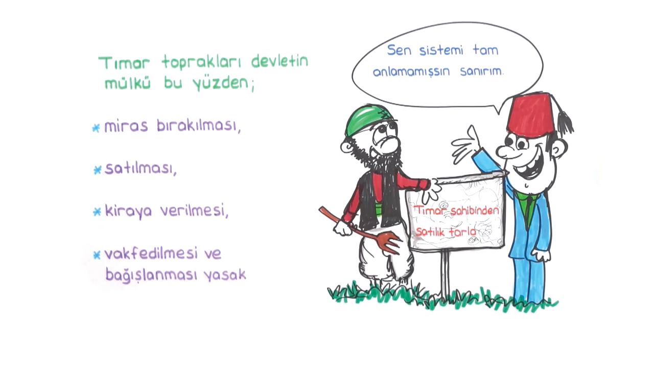 Osmanlılarda Askeri Teşkilat konusu Tımar Sistemi eğitimi