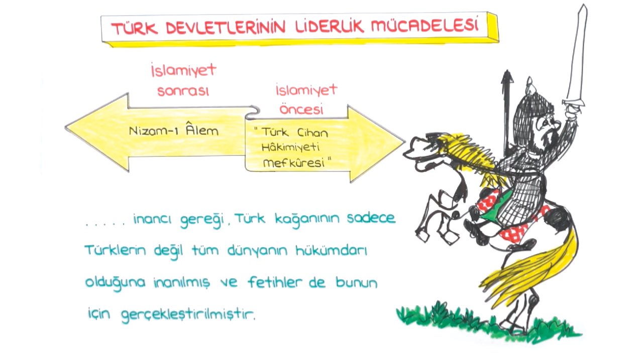 Beylikten Devlete konusu Türk Devletlerinin Liderlik Mücadelesi eğitimi