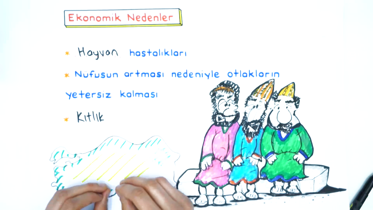 Türklerde Coğrafya ile Oluşan Yaşam Tarzı konusu Türklerde Coğrafya ile Oluşan Yaşam Tarzı eğitimi