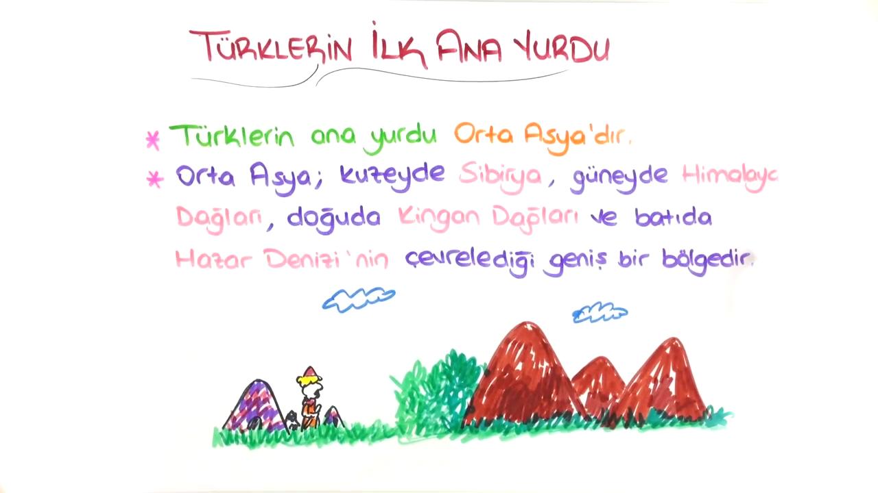 Tarih Sahnesinde Türkler konusu Türkler'in İlk Ana Yurdu eğitimi