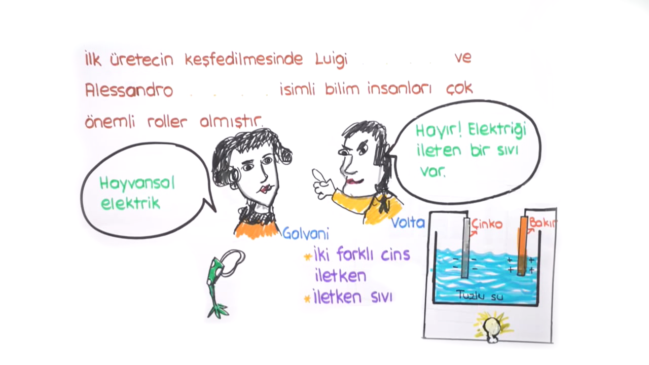 Elektrik Devreleri konusu Üreteçler eğitimi