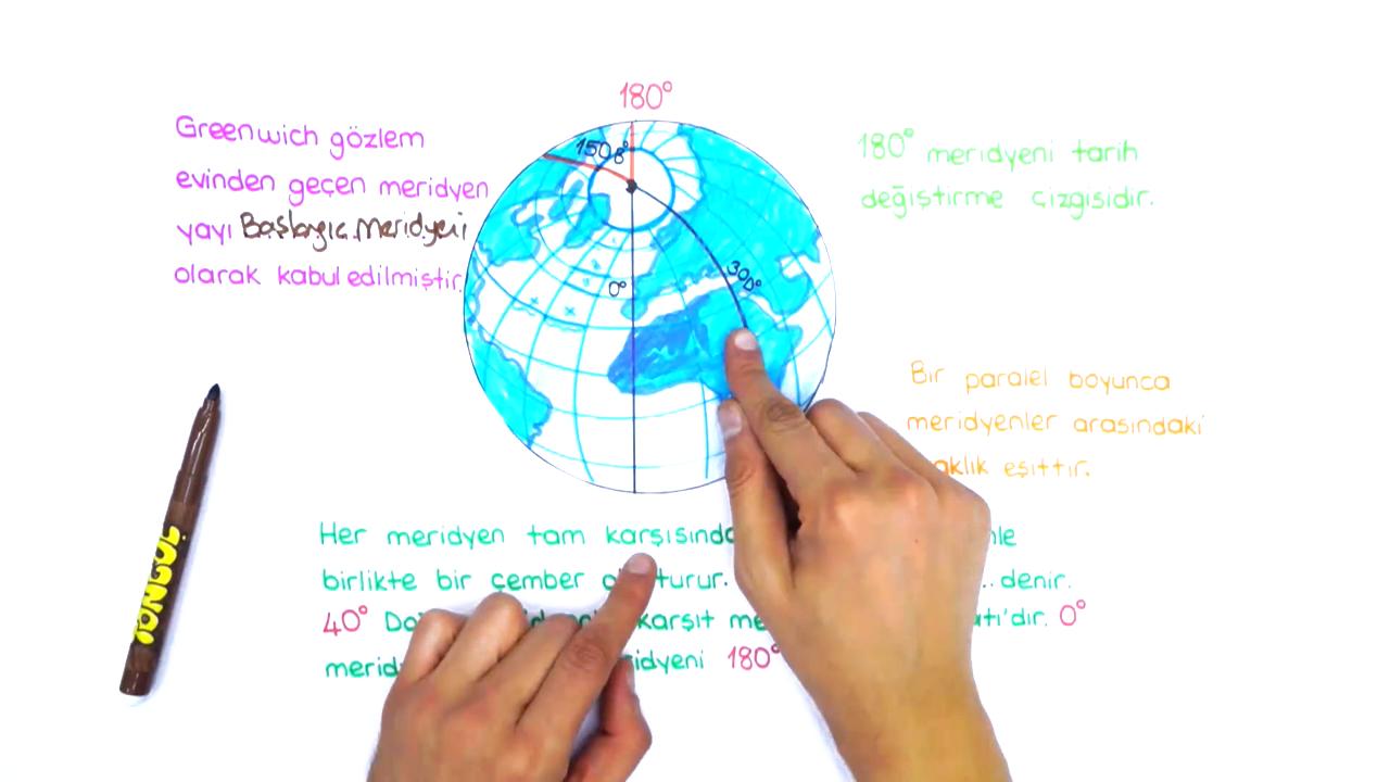 Coğrafi Koordinat Sistemi konusu Yerel Saat eğitimi