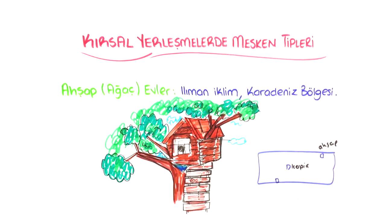 Türkiye'de Yerleşmeler konusu Kırsal ve Şehir Yerleşmelerinin Sınıflandırılması eğitimi