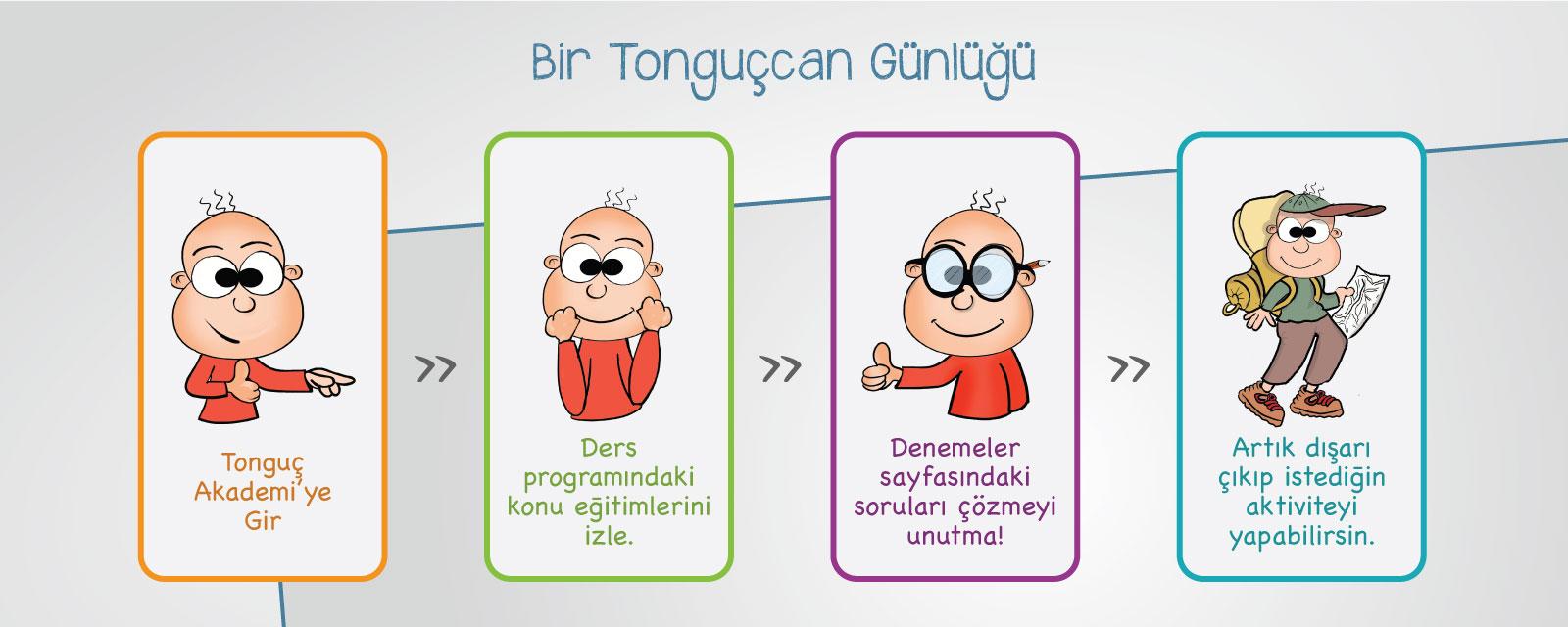 Tonguç Akademi Tonguçcan